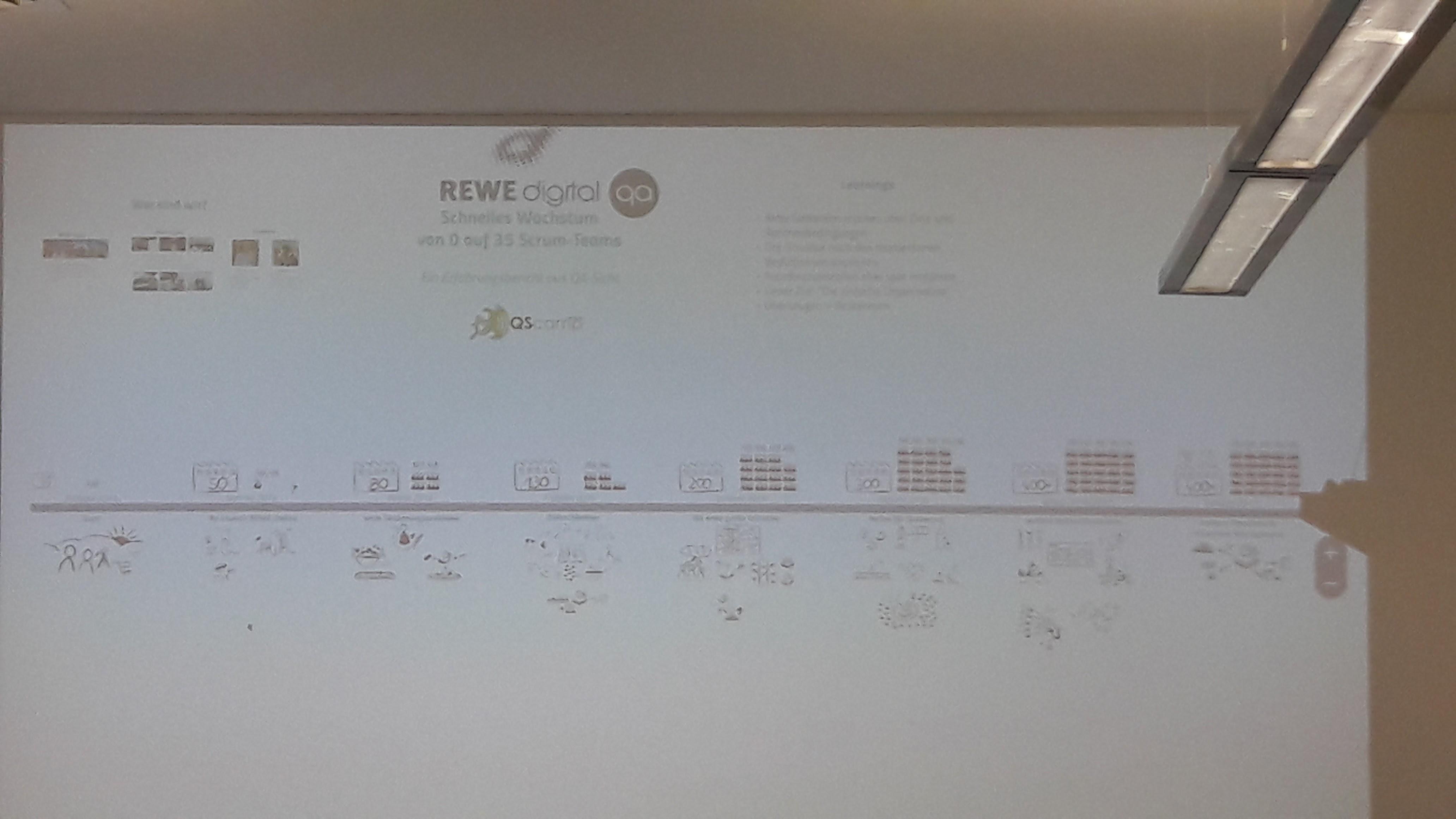 barcamp rewe digital keynote